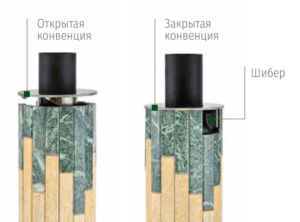 """Дымоход """"Конвектор"""" - Жадеит + Россо Леванте"""