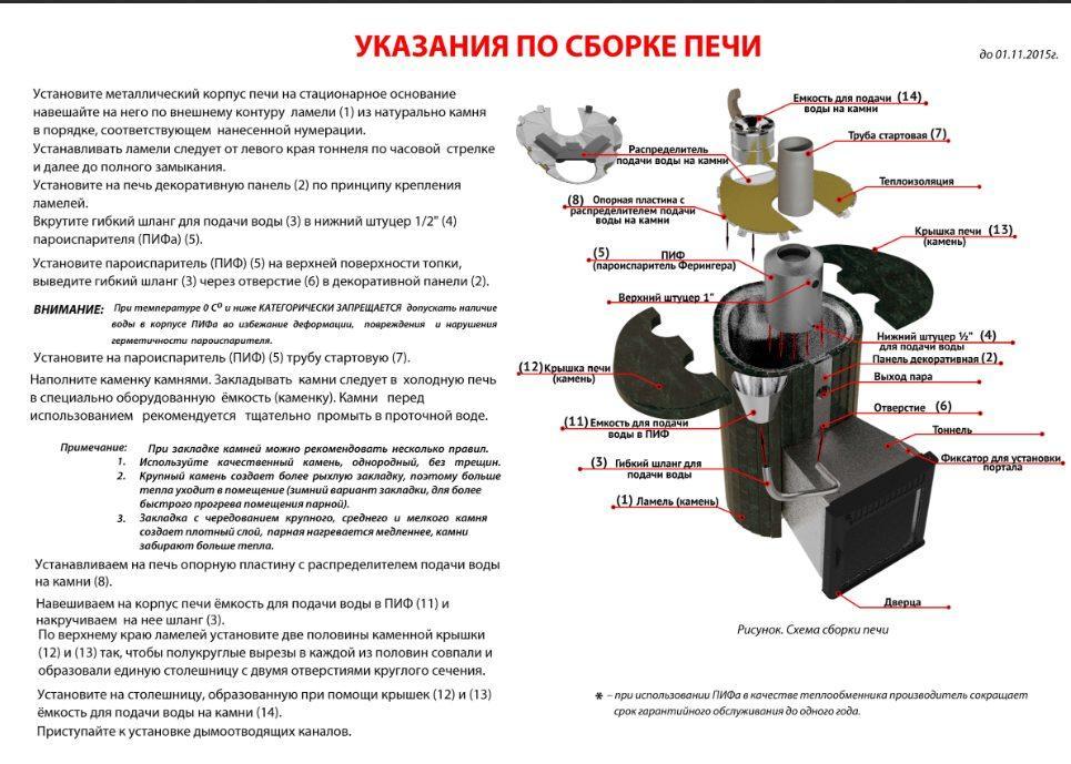 печь Ферингер «Ламель» Оптима До 23 м³ - Россо Леванте